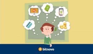 Donde comprar bitcoins en España