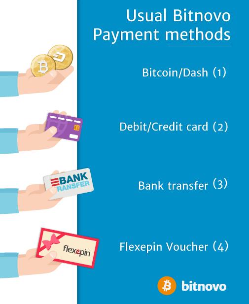 Payment methods cryptocurrencies