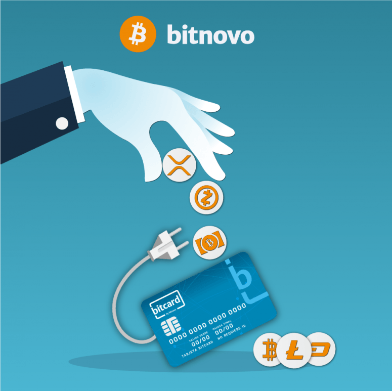 Tarjeta monedero bitcard