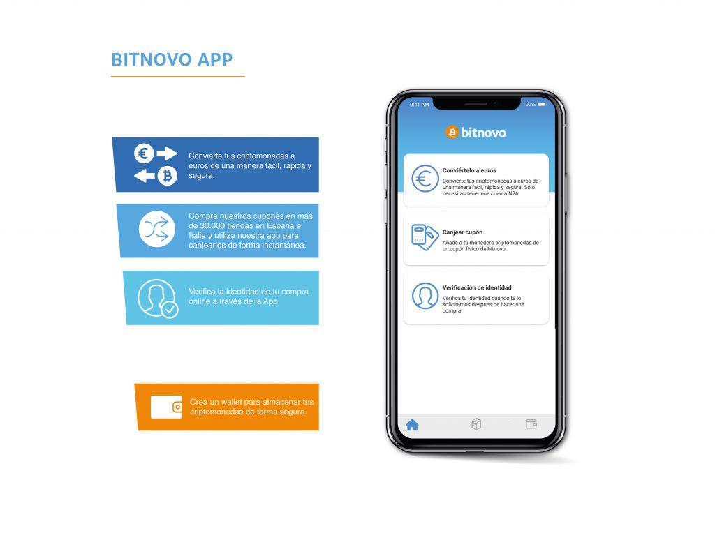 Wallet de bitcoin de bitnovo App