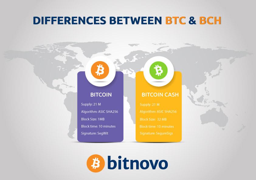 Bitcoin Cash y Bitcoin: diferencias