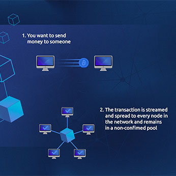 Blockchain how it works explanation