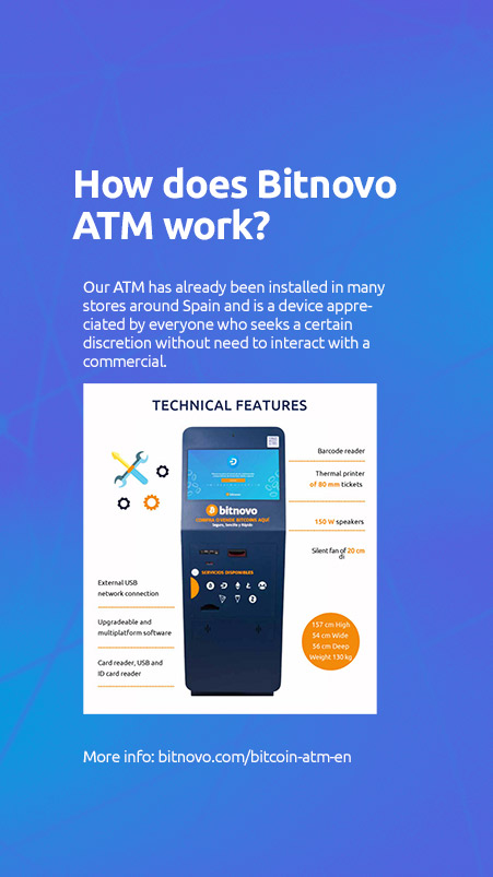 faqs bitnovo ATM bitcoin stores