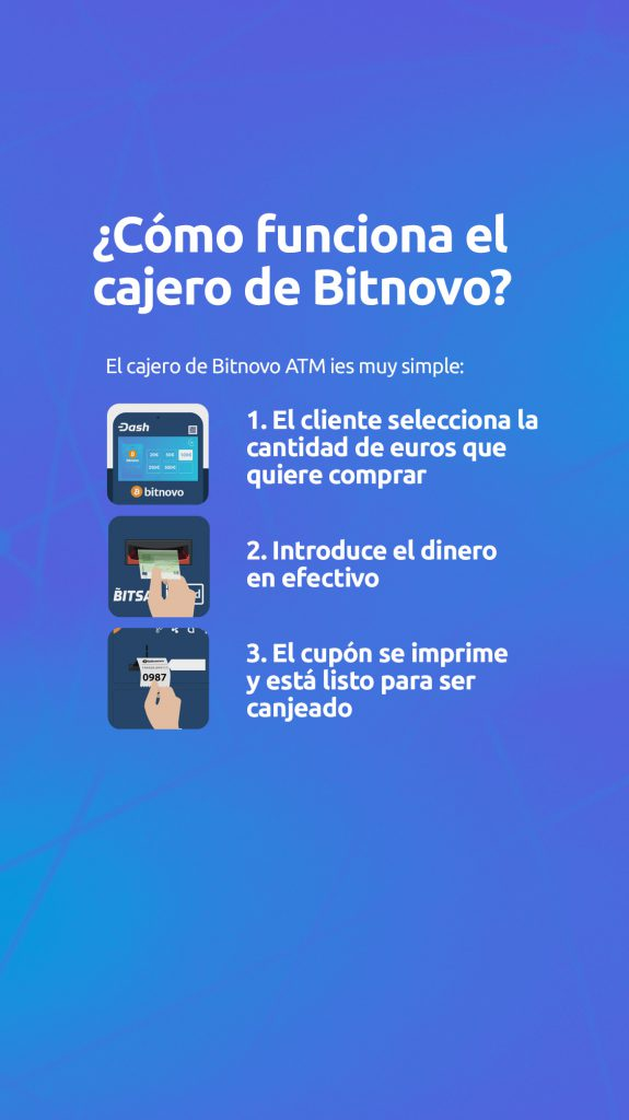 como funciona el cajero de Bitnovo