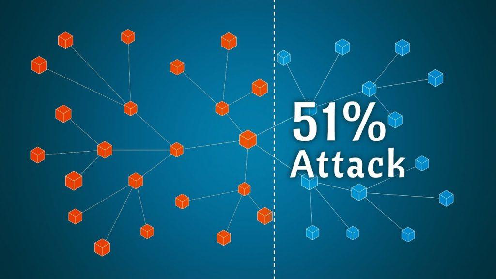 attacco del 51%