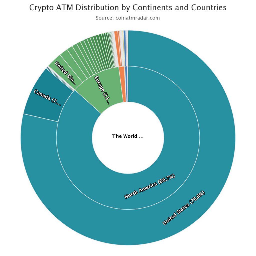 ATM Bitcoin per paese 2020