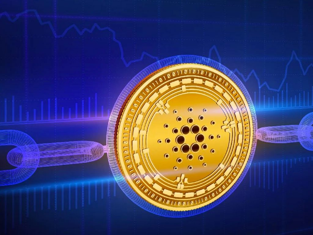 how to buy cardano Bitnovo