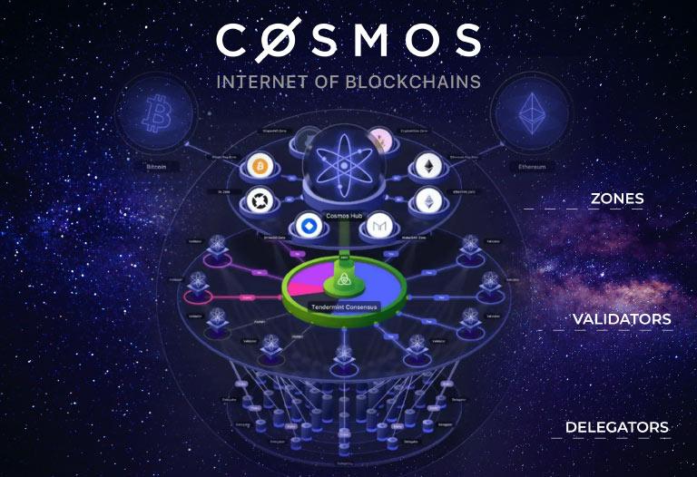Qué es Cosmos