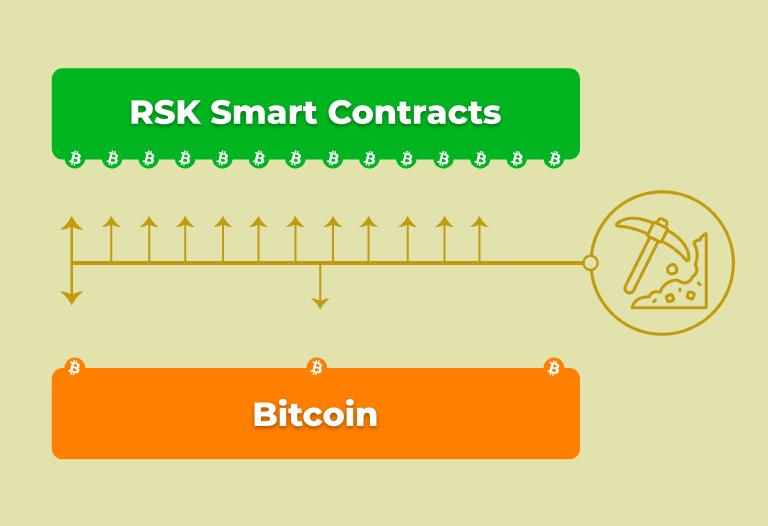 Qué es RSK?