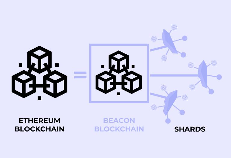Qué-es-la-blockchain-de-3era-generación
